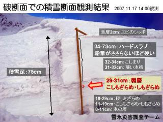 snow_pit_summary_0.JPG 720x540 110KB